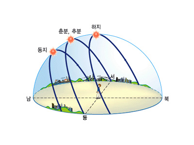 solaranglex.jpg