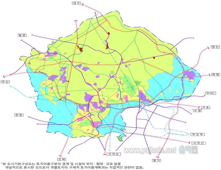 2035년 김해도시기본계획(안) 도시기본구상도