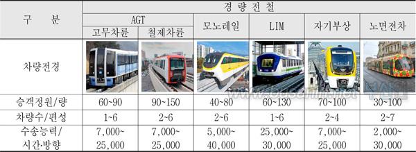 comparison_railroad_light.jpg