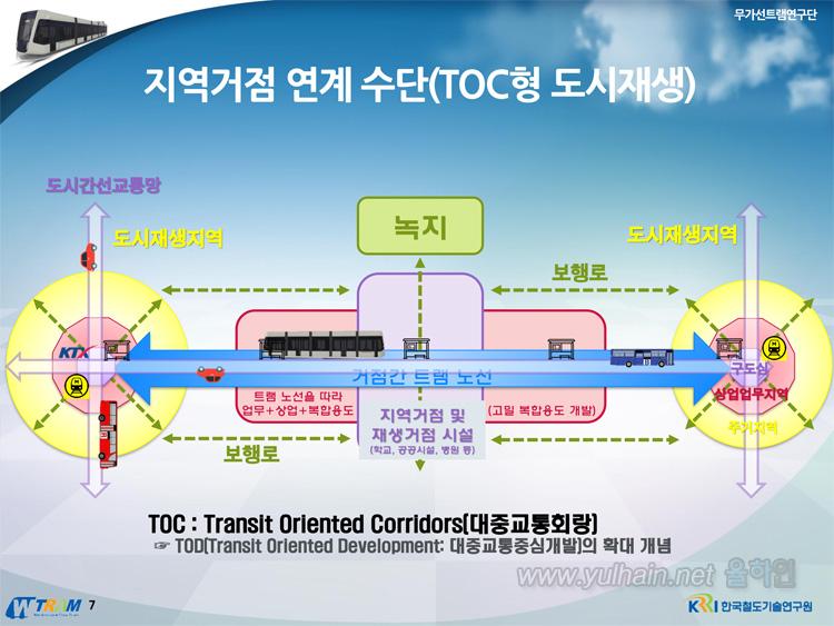 tram_toc.jpg