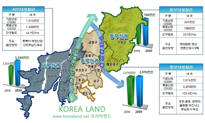 plan_busan_life_2030.jpg