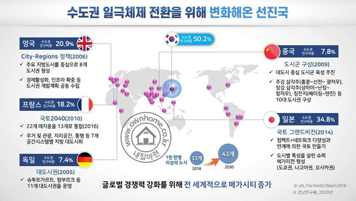 megacity_korea.jpg